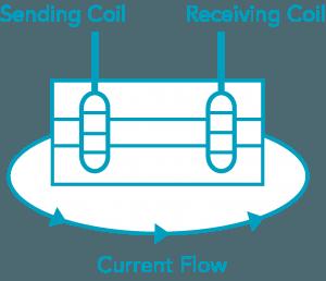 Water TDS Measurement Diagram