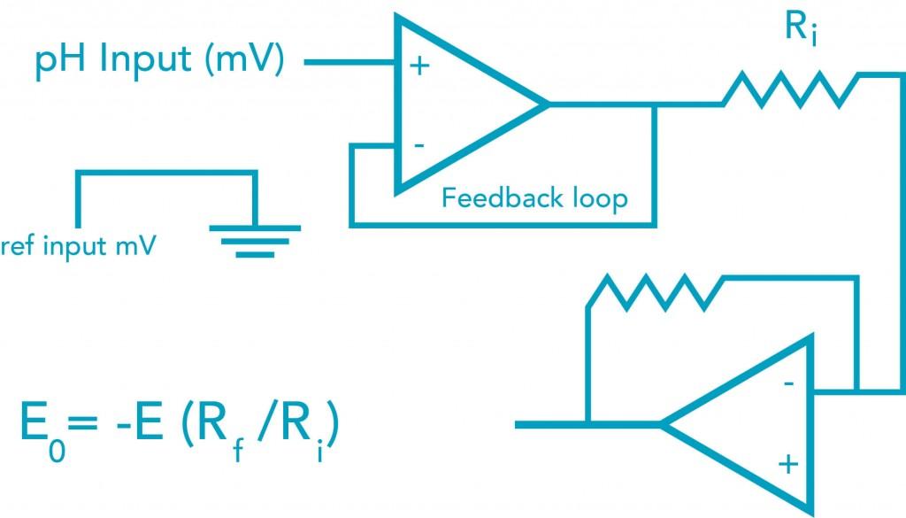 pH Sensor Input Circuit